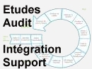 Audit, Services, Support