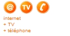 Adsl  telephone  tv